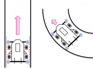 前後のガイドローラーの幅による違い(前後の幅が同じ場合)