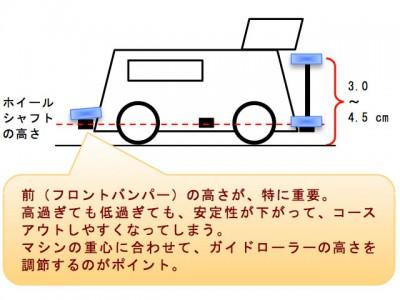 ガイドローラーを取り付ける高さの解説付きイメージ