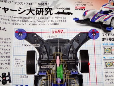 ガイドローラーの取り付け幅(タミヤジュニアニュースvol.155)