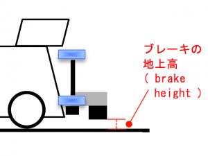 ブレーキの地上高の説明