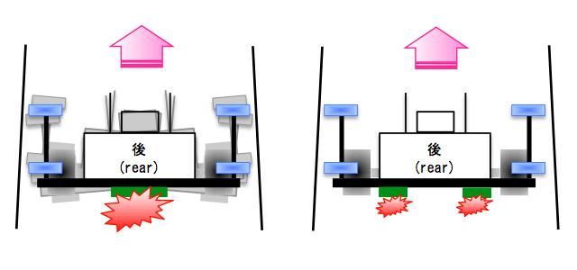 ブレーキの取り付け方による違いのイメージ